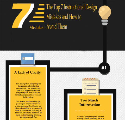 Top 7 Instructional Design Mistakes and How to Avoid Them Infographic