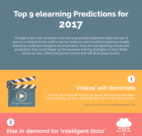 Top 9 eLearning Predictions for 2017 Infographic