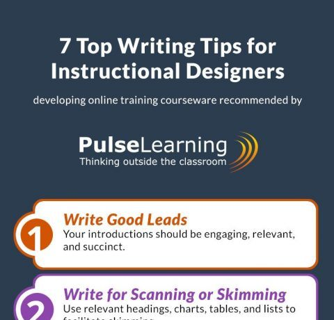 Top Writing Tips for Instructional Designers Infographic