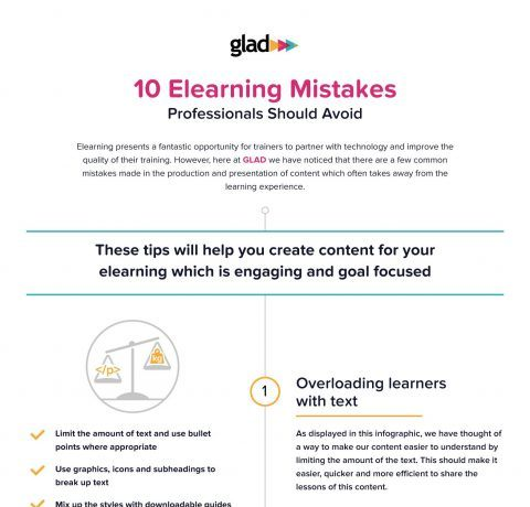 10 eLearning Mistakes Professionals Should Avoid Infographic