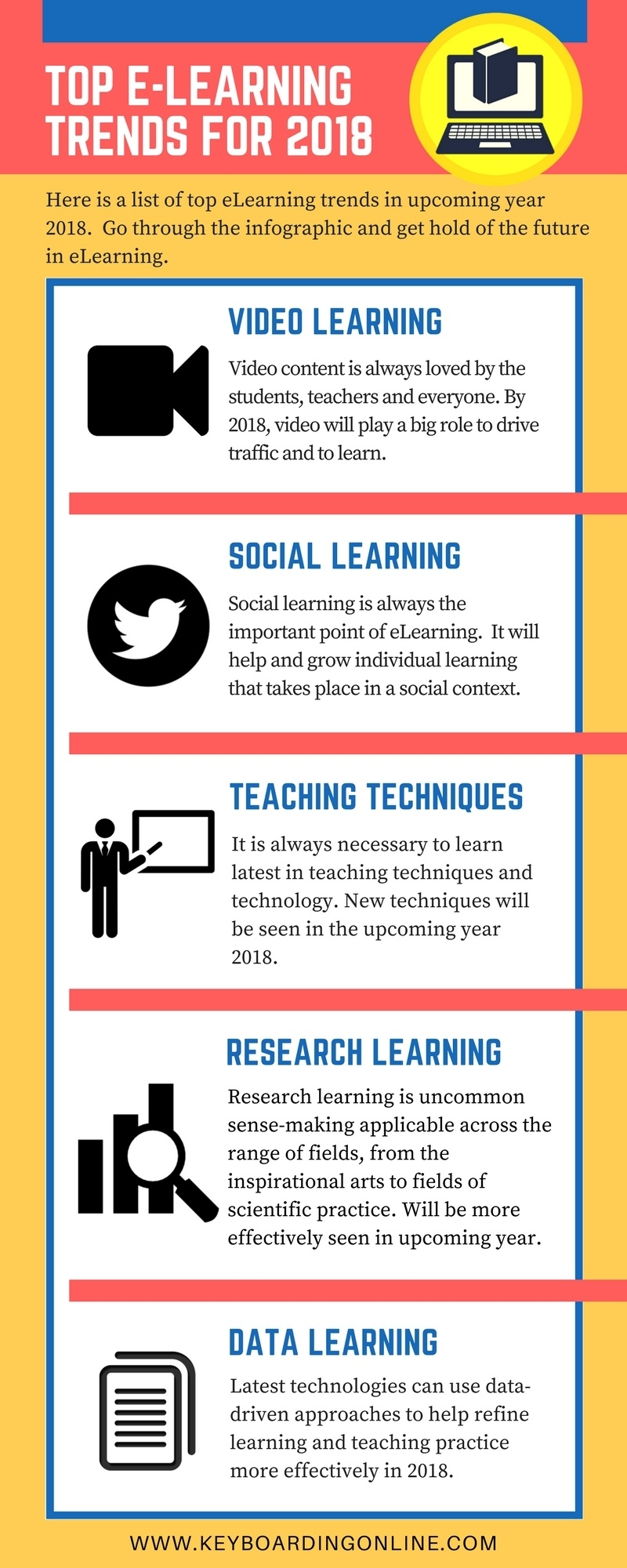 Top eLearning Trends for 2017-2018 Infographic