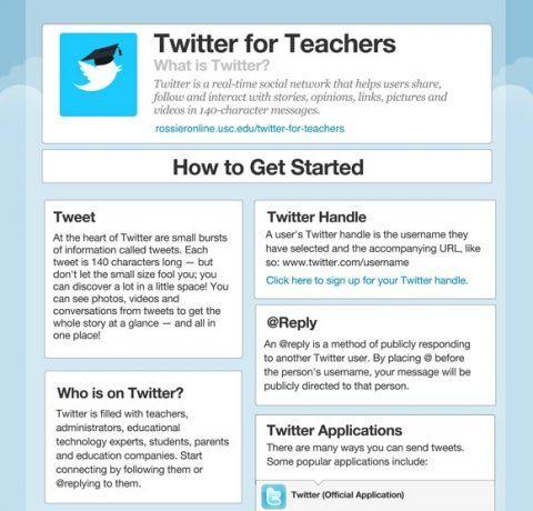 Twitter for Teachers Infographic - e-Learning Infographics