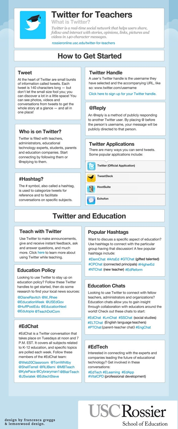 Twitter for Teachers Infographic