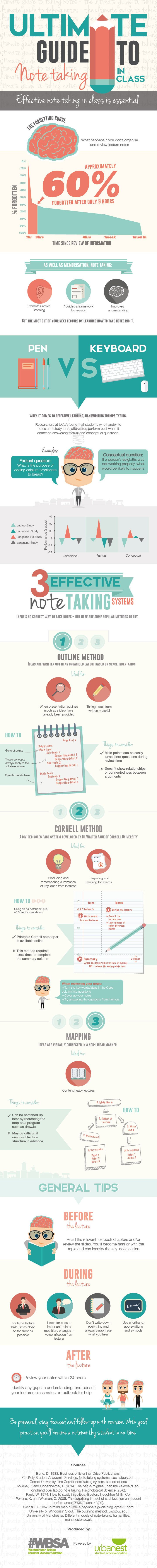 The Ultimate Guide to Note Taking in Class Infographic