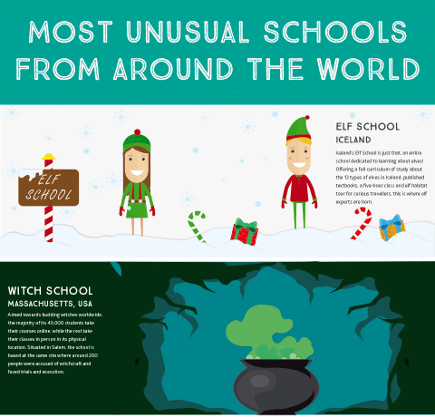10 Most Unusual Schools from Around the World Infographic