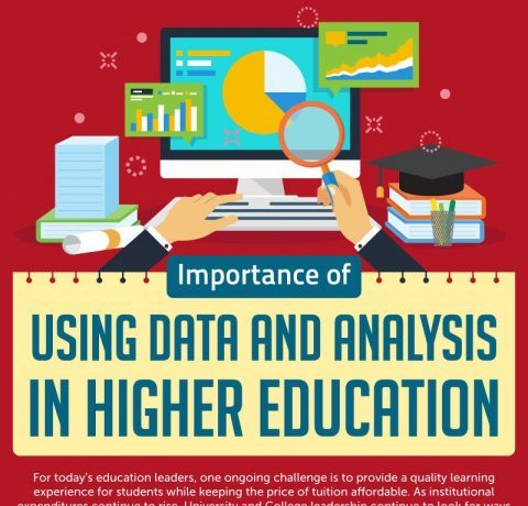 Using Data and Analysis in Higher Education Infographic