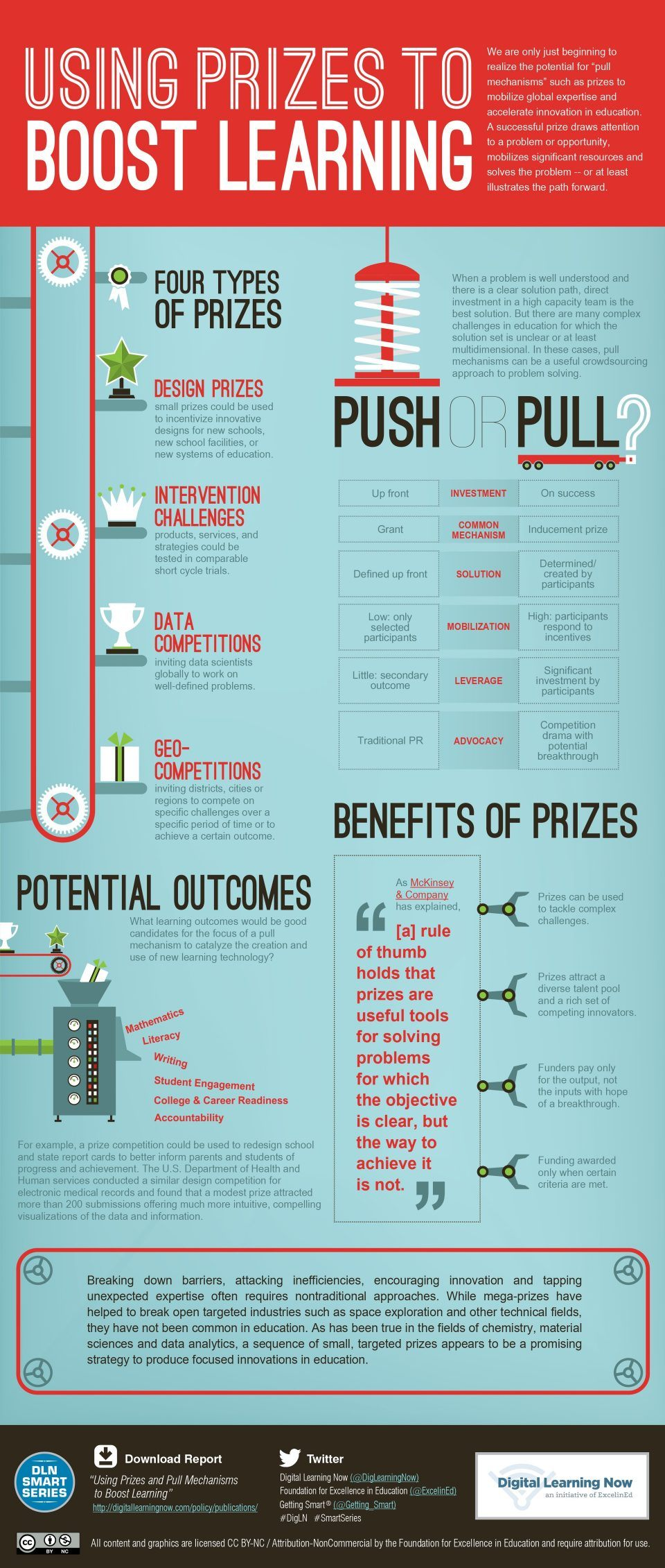 Using Prizes to Boost Learning Infographic