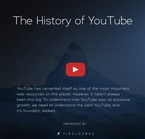 The History of Youtube Infographic