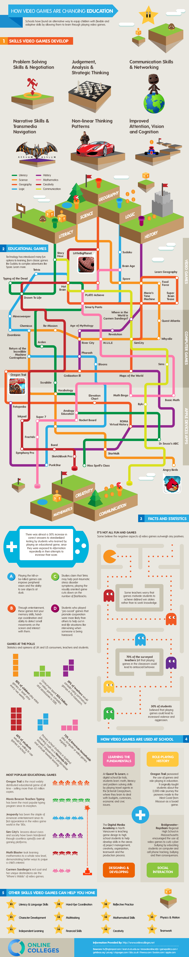 Video Games Transforming Education Infographic