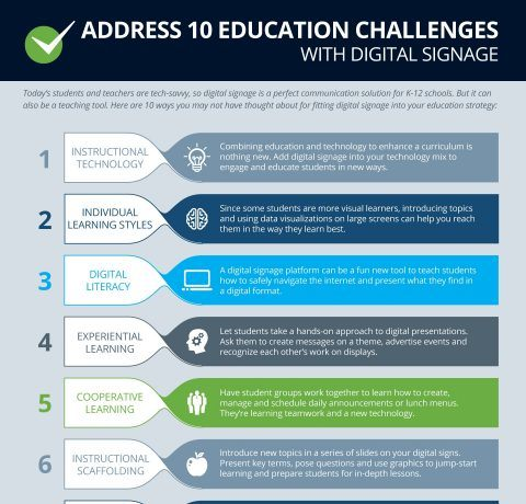 Address 10 Education Challenges with Digital Signage Infographic