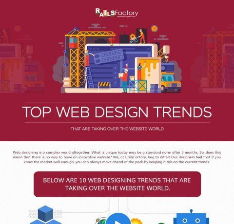 Web Design Trends To Look Out For In 2018 Infographic