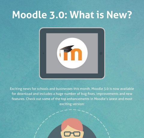What's New in Moodle 3.0 Infographic