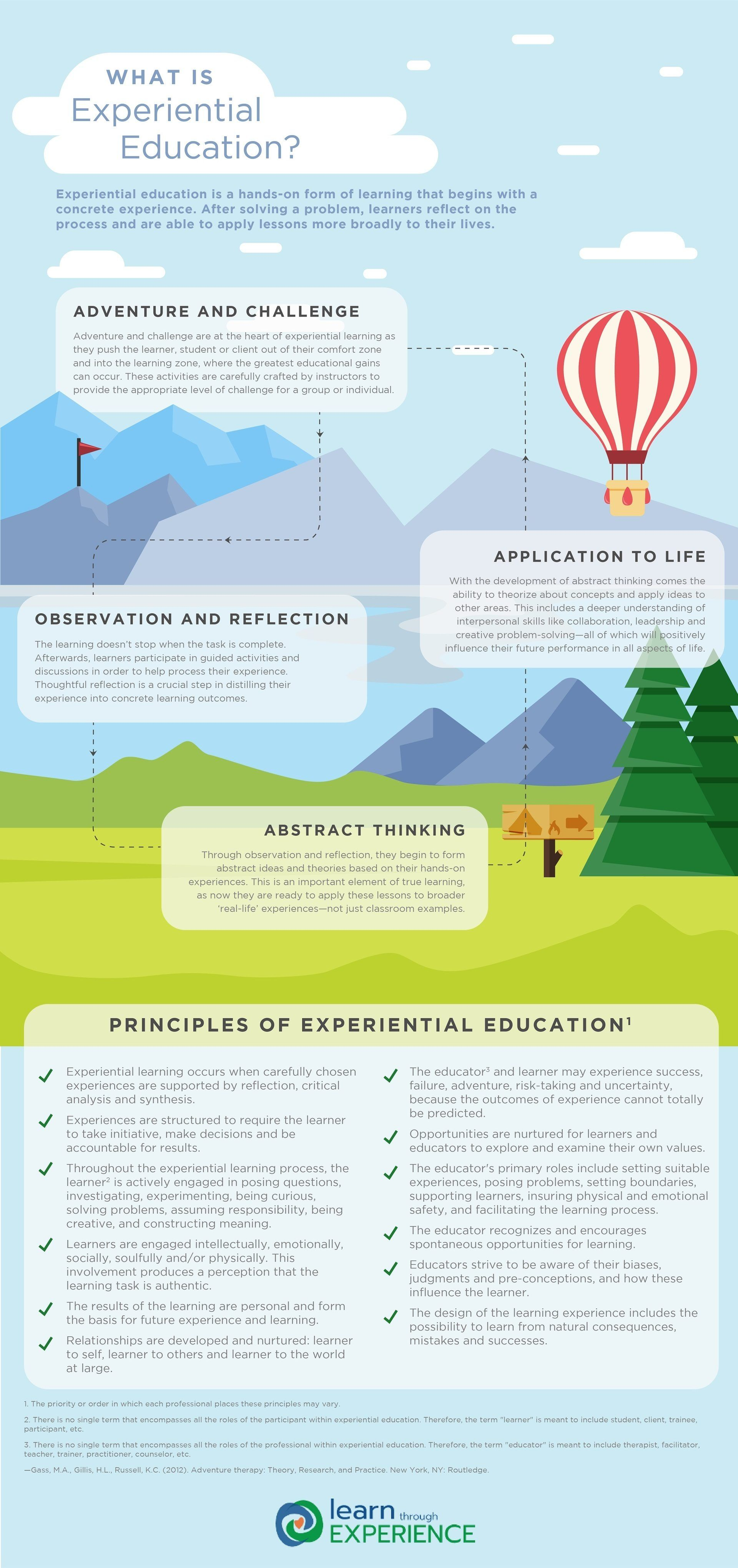 What Is Experiential Education Infographic
