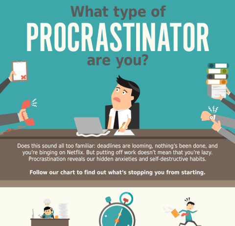 What Type of Procrastinator Are You? Infographic