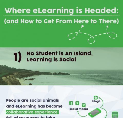 eLearning Future: 6 eLearning Trends Infographic