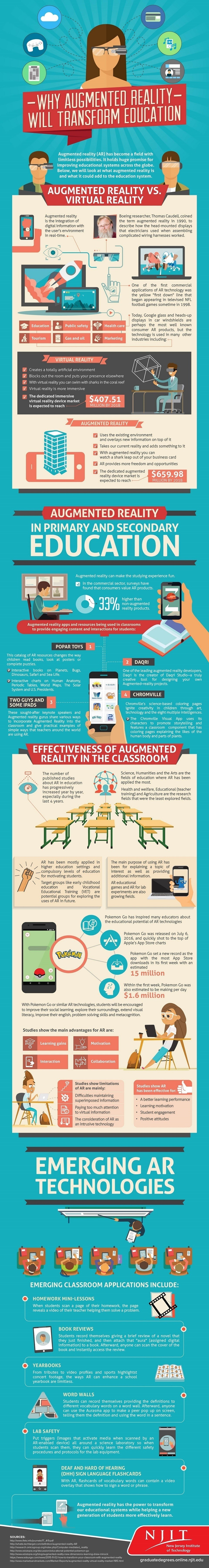 Why Augmented Reality Will Transform Education Infographic