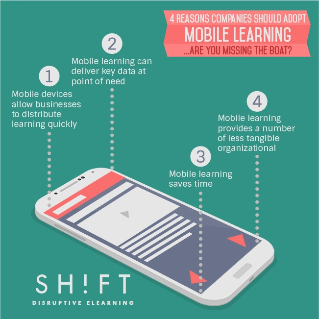Why Companies Should Adopt Mobile Learning Infographic