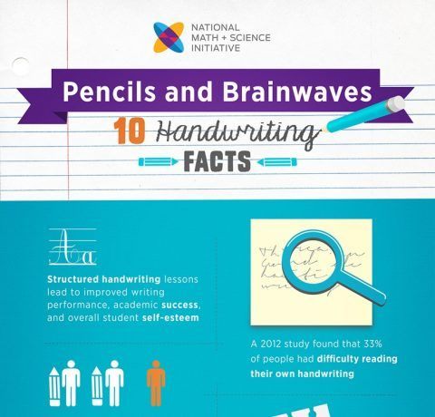 Why Handwriting is Important for Learning Infographic