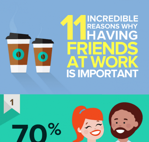 Why Having Friends At Work Is Important Infographic