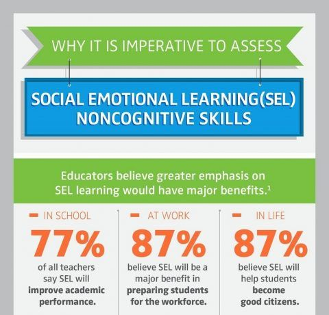 Why It Is Imperative to Assess Social Emotional Learning Infographic