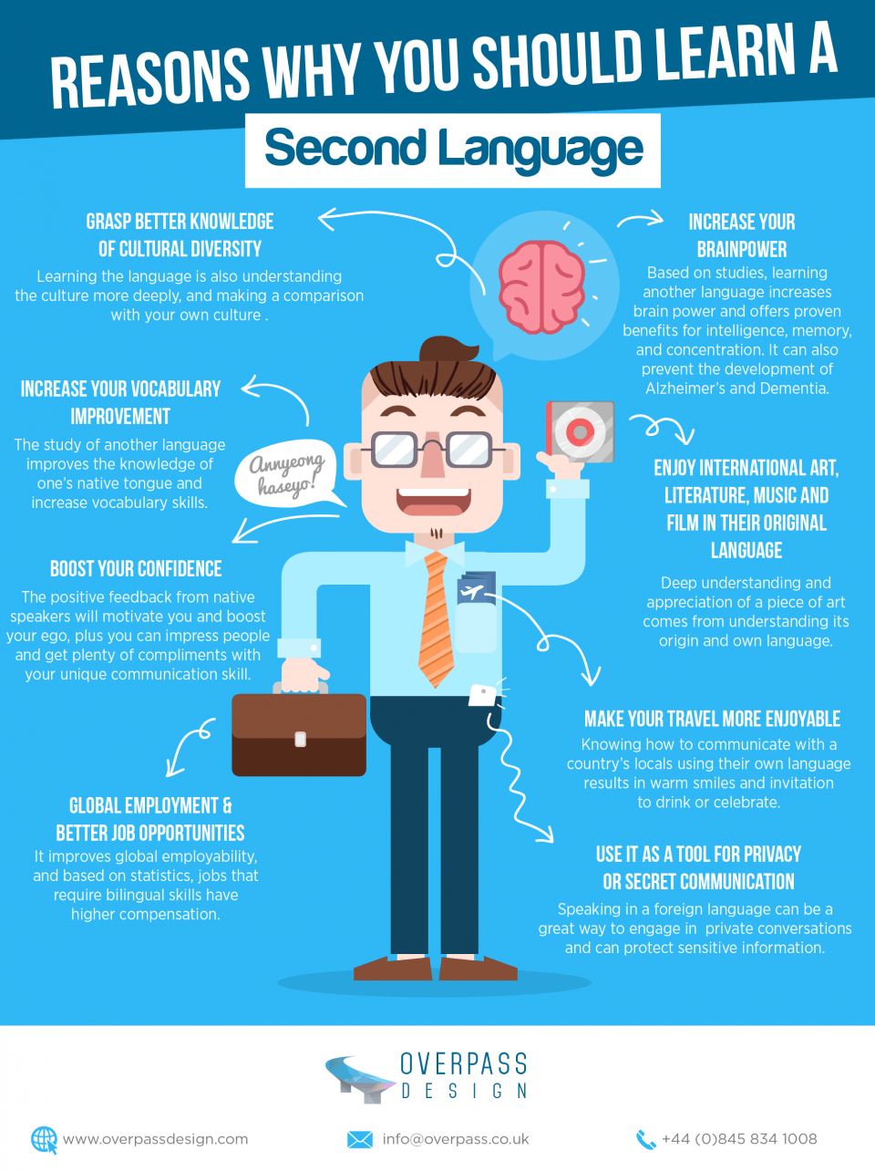 Why You Should Learn a Second Language Infographic