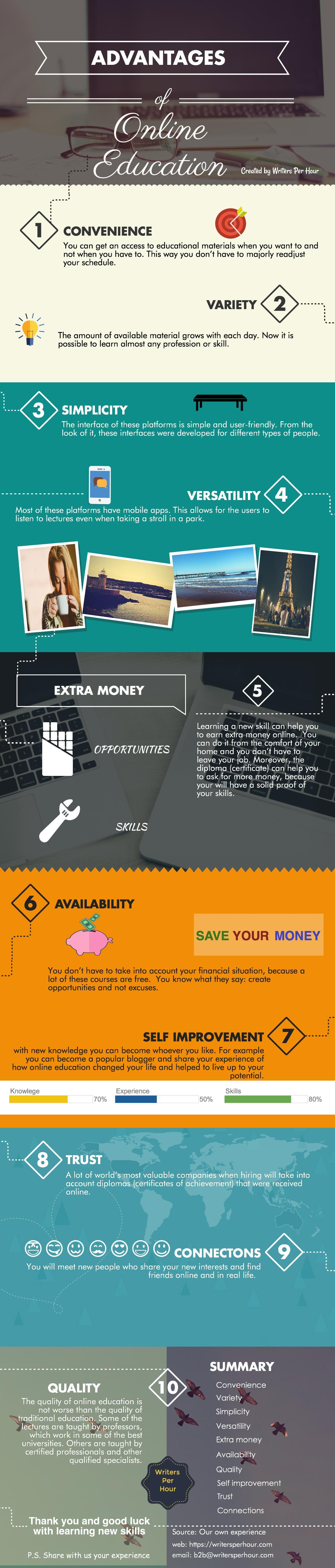 Top 10 Advantages of Online Education Infographic