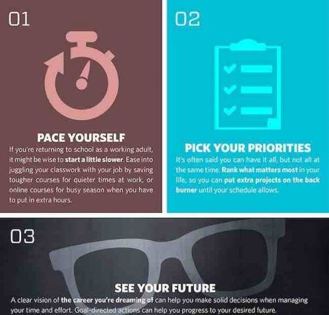 10 Ways To Balance A Tight Schedule At School And Work Infographic