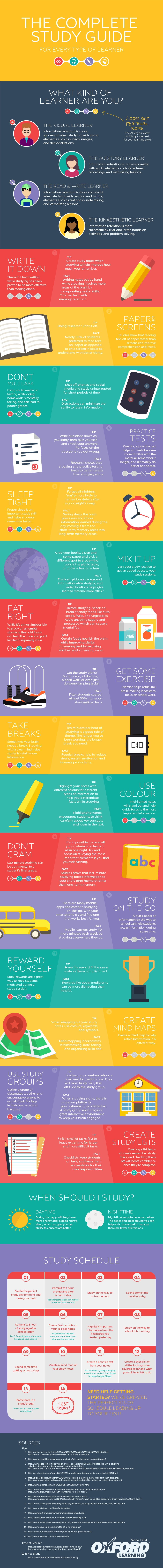 The Complete Study Guide Infographic