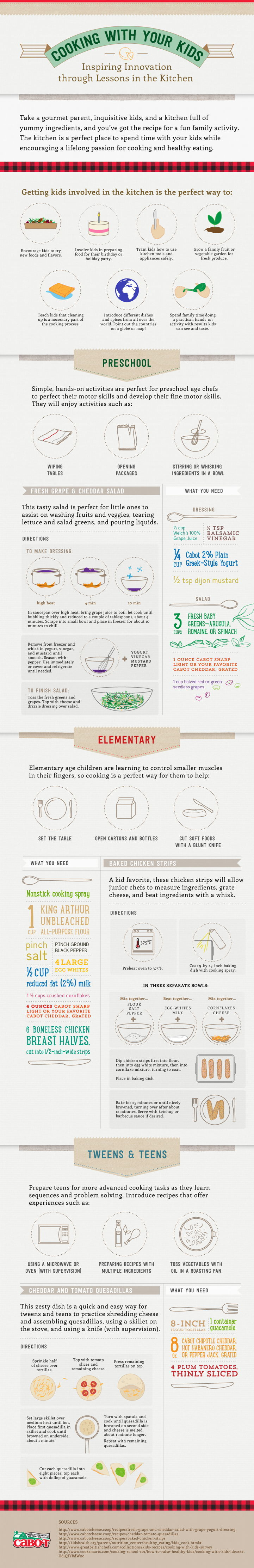 Cooking with Kids Infographic