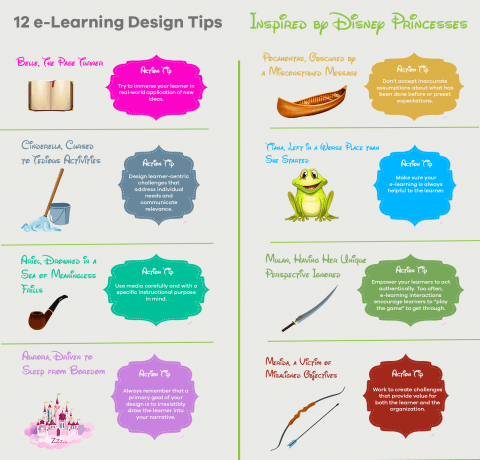 12 eLearning Design Tips Inspired by Disney Princesses Infographic