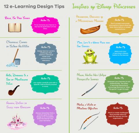disney-princesses-infographic_4.7-480x46