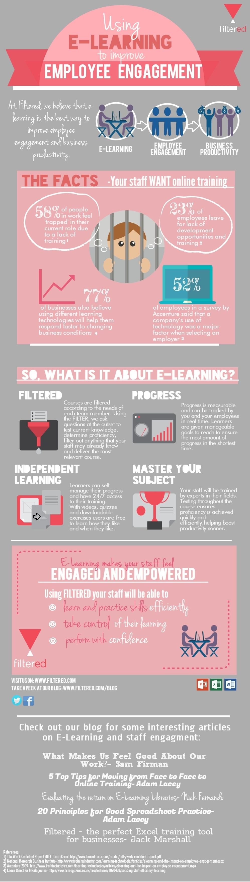 How To Use e-Learning To Improve Employee Engagement Infographic