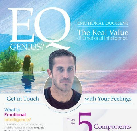 The Real Value of Emotional Intelligence Infographic