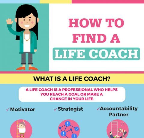 How to Find Your Life Coach Infographic