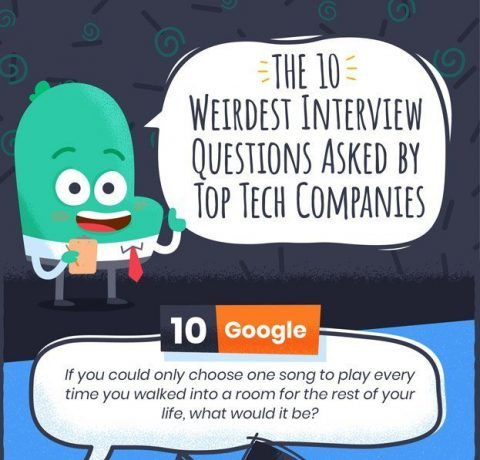 10 Weird And Unusual Interview Questions Asked By Top Companies Infographic