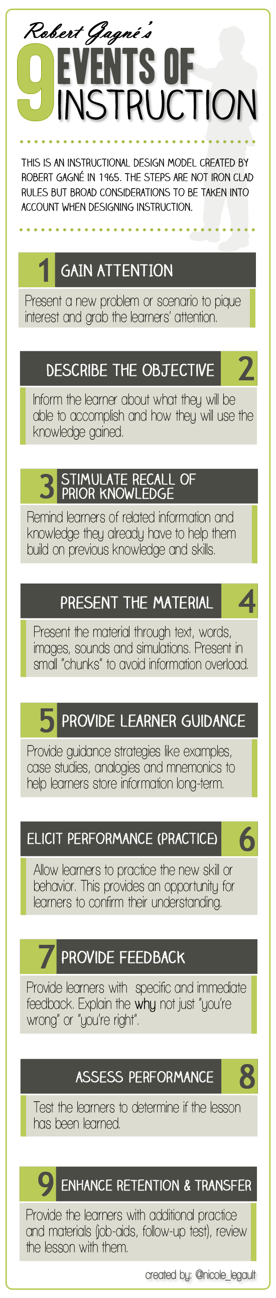 9 Events of Instruction Infographic