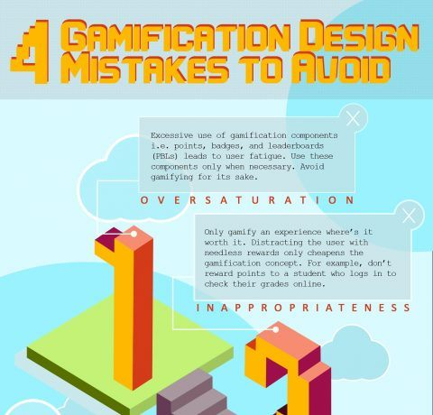 4 Gamification Design Mistakes to Avoid Infographic