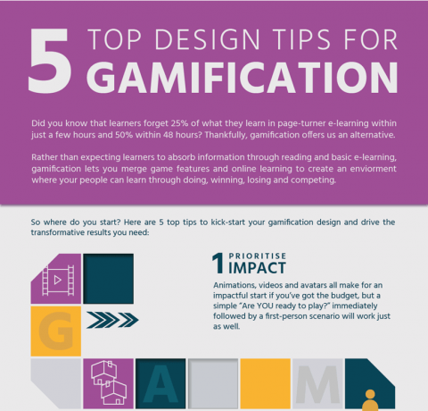 Gamification Design Tips Infographic