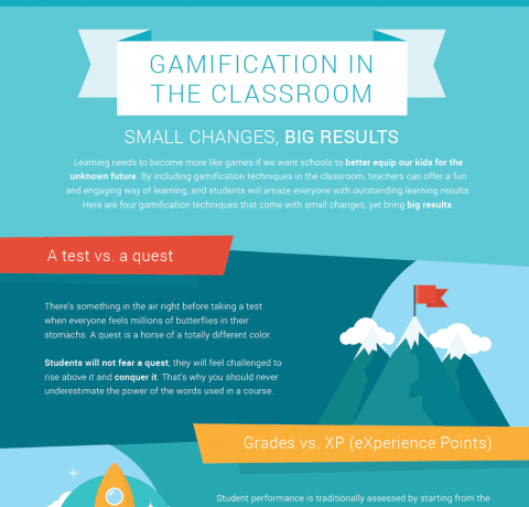 Gamification in the Classroom Infographic