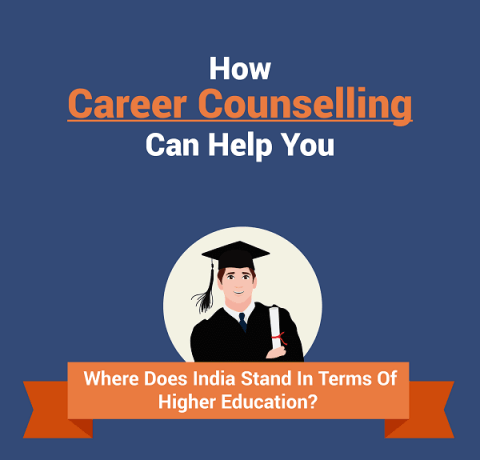 How Career Counselling Can Help You Infographic