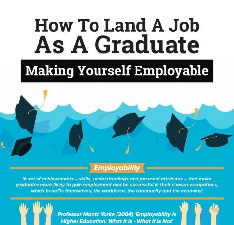 How to Land a Job as a Graduate Infographic