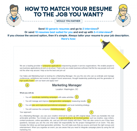 How to Tailor a Resume to a Job Description Infographic