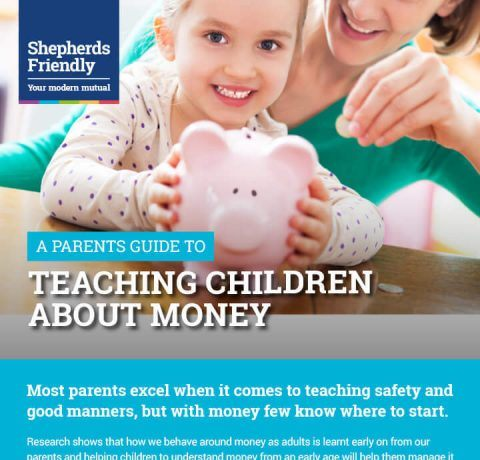 Teaching Children Money Management Infographic