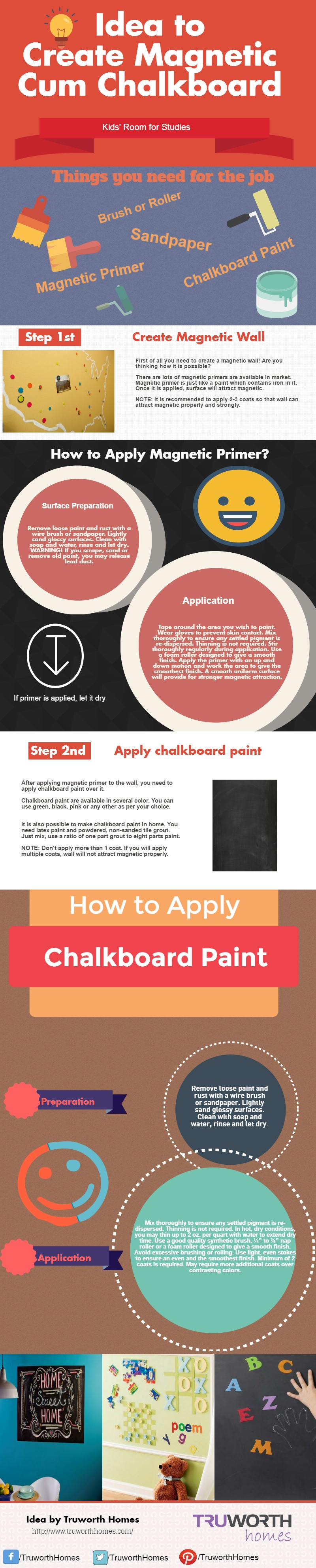 How to Make a Magnetic Chalkboard Infographic
