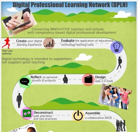 strategic planning Archives - e-Learning Infographics