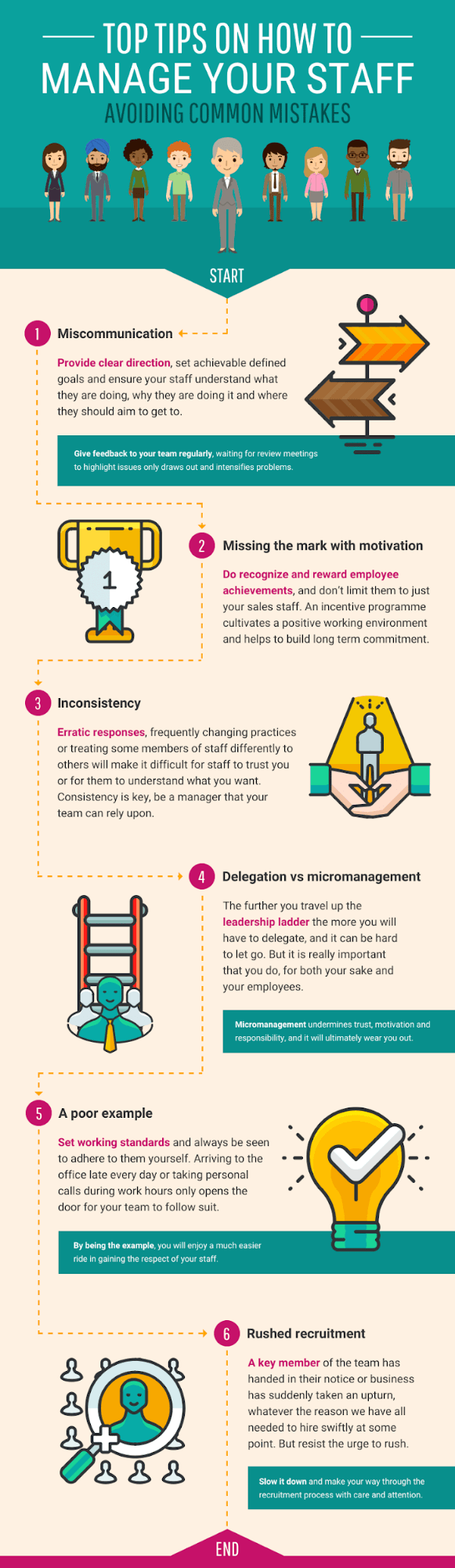 Top Tips On How To Manage Your Staff