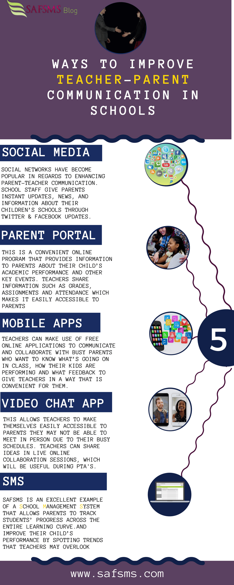 How To Improve Parent-Teacher Communication In Your School Infographic