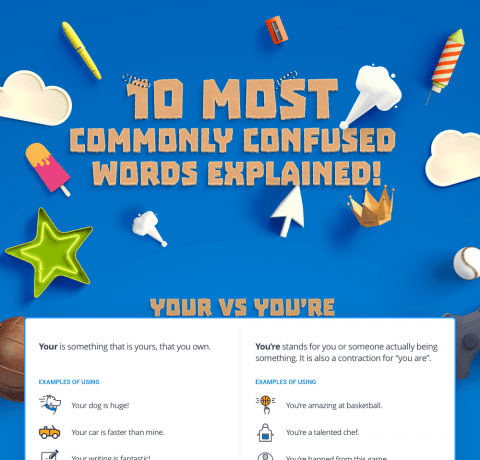 10 Most Commonly Confused Words Explained Infographic