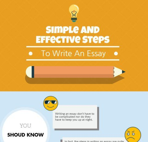 Simple and Effective Steps to Write an Essay Infographic