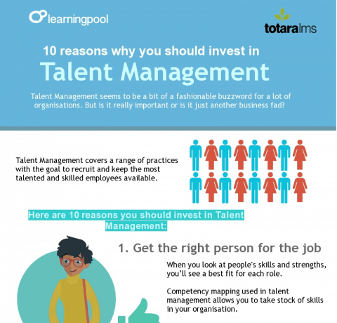 Why You Should Invest in Talent Management Infographic